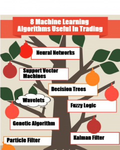 toptraders learning machine